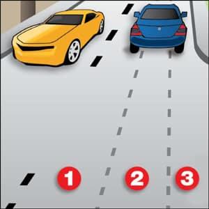 choosing-lane-position-intersection